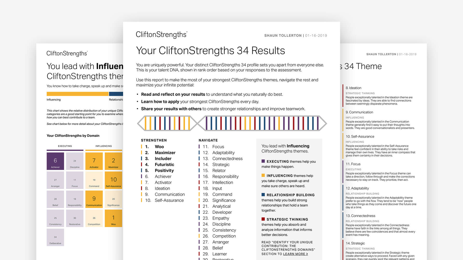 cliftonresults_results_preview
